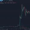 モナコインのチャート画面